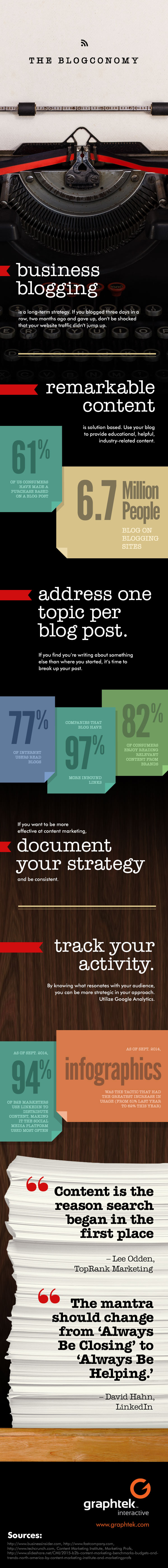 infographic___content_marketing_v3