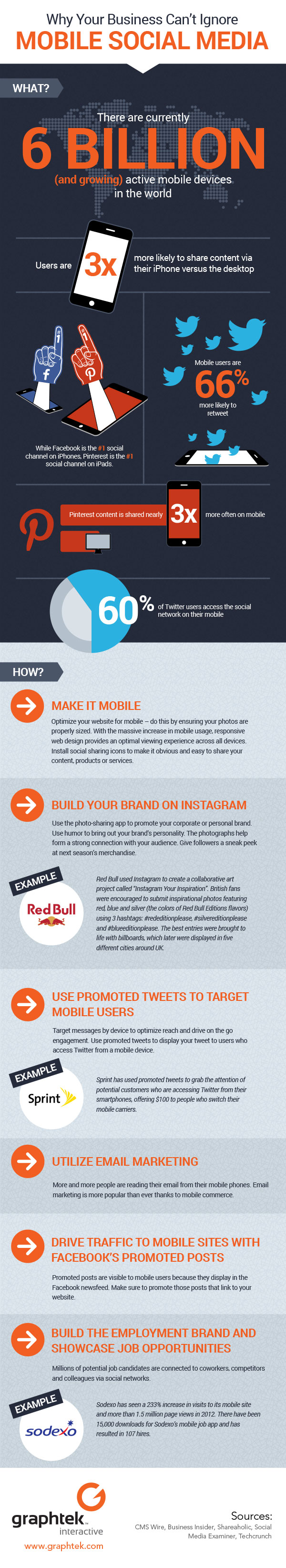 infographic___mobile_social_media_600px