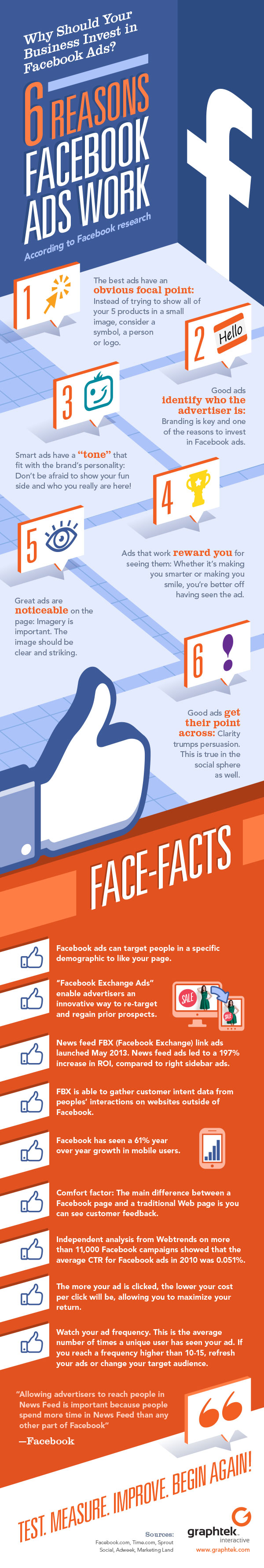 infographic___why_facebook_ads_600px