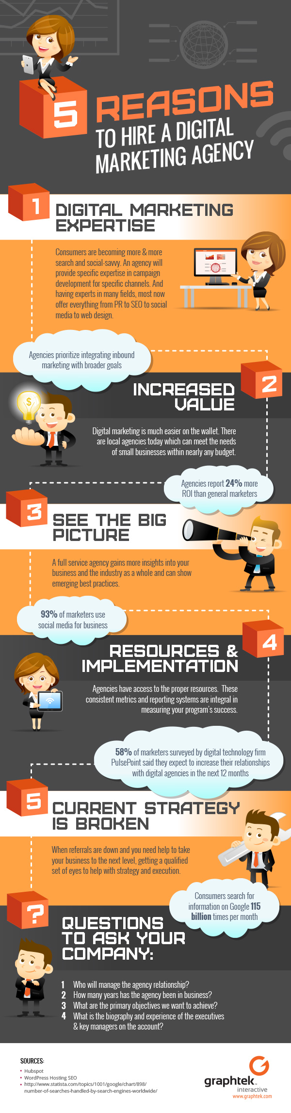 infographic___why_hire_a_digital_marketing_agency_600px