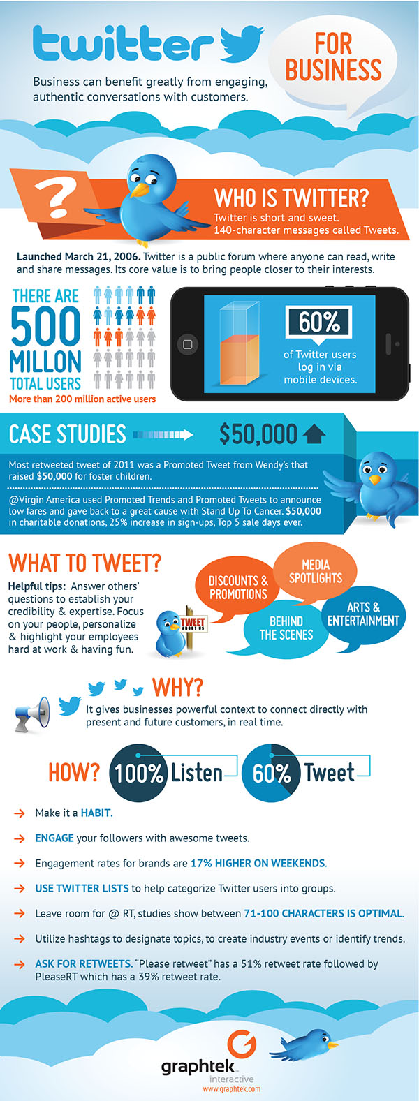 large_twitter_infographic_600x1577