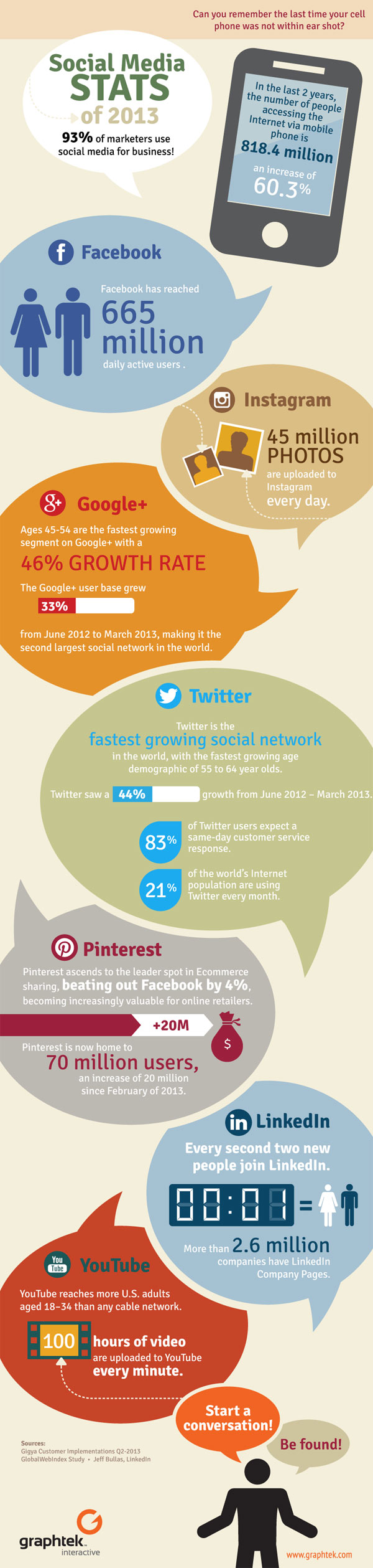 social_stat_inforgraphic_600x2518